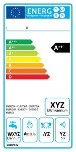 Etykiety energetyczne dla urządzeń AGD i RTV - wlaczoszczedzanie.pl
