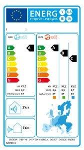 Etykieta energetyczna dla klimatyzatorów o odwróconym obiegu - wlaczoszczedznie.pl