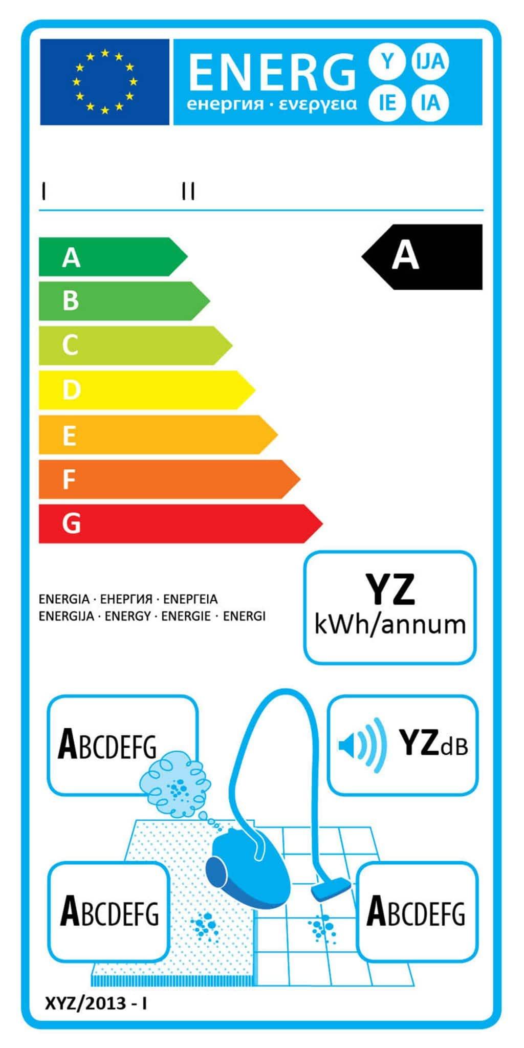 Etykieta energetyczna dla odkurzaczy uniwersalnych - wlaczoszczedzanie.pl