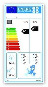 Etykieta energetyczna dla pomp ciepła do ogrzewania pomieszczeń (dla ogrzewaczy pomieszczeń z pompą ciepła) - wlaczoszczedzanie.pl