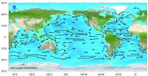 Energia kinetyczna prądów morskich